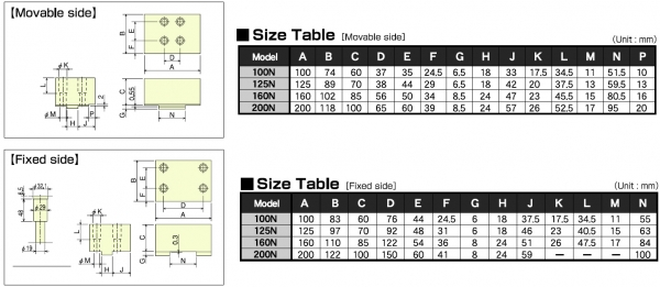 Accessories-Soft Jaws VE-N, VE-LN Table