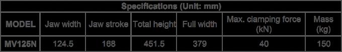 MV125N Specifications