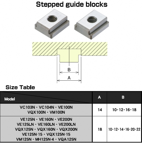 Optional Accessories-Stepped Guide Blocks Table