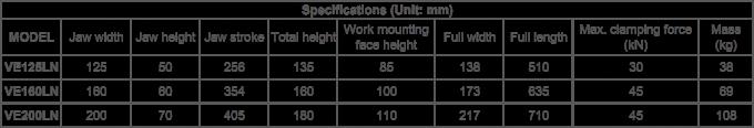 VE-LN Specifications