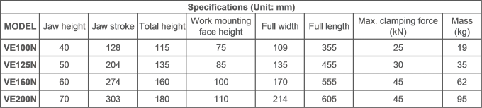 VE-N Specifications