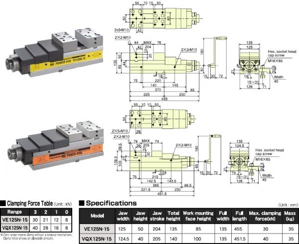 VE125N-15 & VQX125N-15 Tables