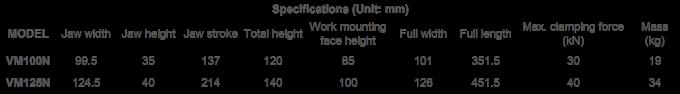 VM-N Specifications