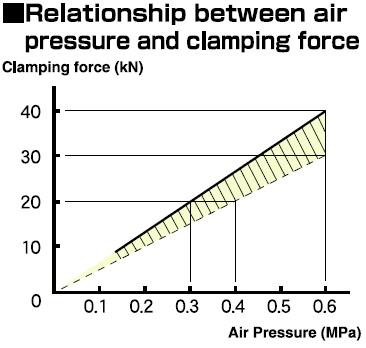 VQA125N Graph