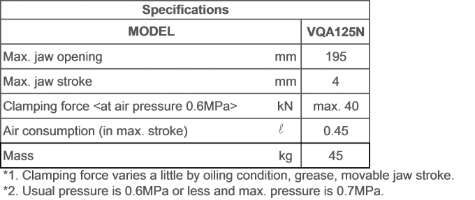 VQA125N Specifications