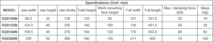 VQX-N Specifications