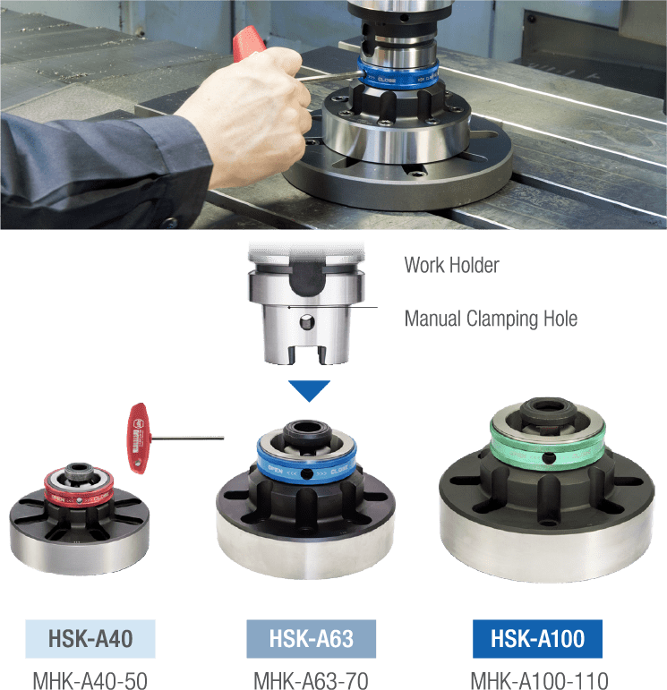 Manual Clamping Head Images